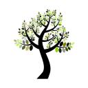 Generations Genealogy Group
